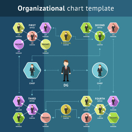 jerarqu�a: Estructura de organizaci�n de negocios