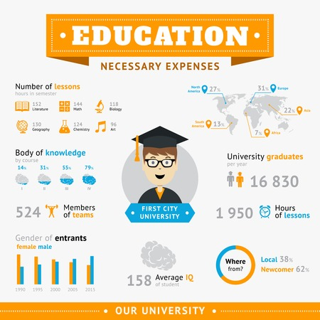 medical student: Education Infographic design template Illustration