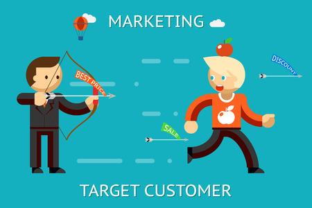 Marketing target customer