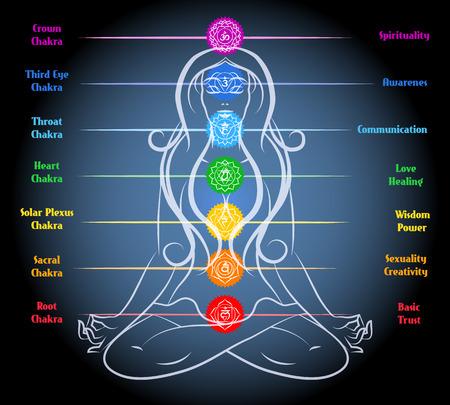 Mujer meditación de yoga con los chakras Foto de archivo - 38426022