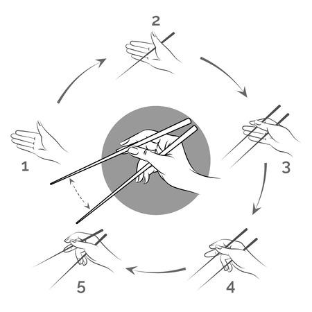 Chopsticks use direction 向量圖像