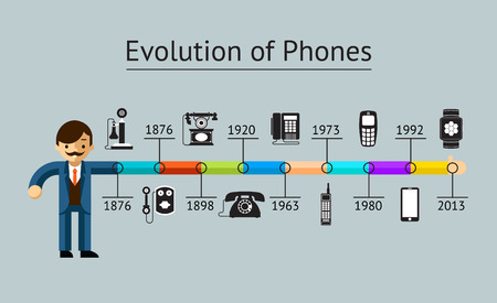 vintage telephone: Phone evolution