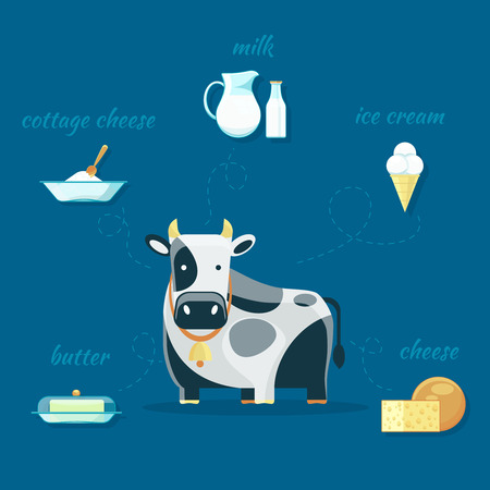 cow milk: Cow and milk products icons