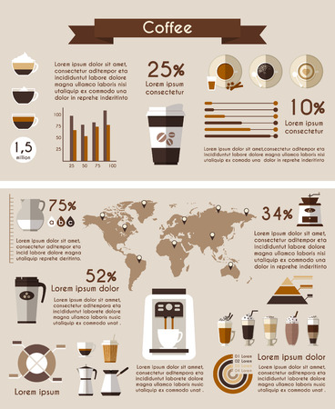 growth hot: Coffee infographic