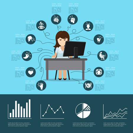 Infografía de síndrome de oficina. Informática y salud, dolor de espalda, dolor de cabeza y estrés. Ilustración vectorial