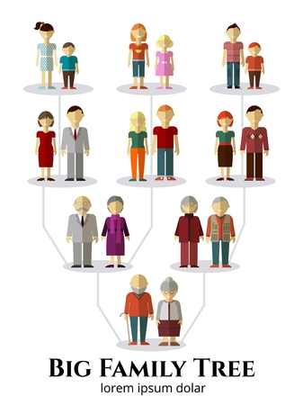 genealogy: Family tree with people avatars of four generations flat.  Illustration