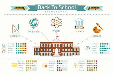 college building: Education school vector infographic. Knowledge geometry and geography, physics and history and paintings