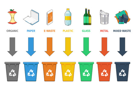 Recycling bins separation. Waste management vector concept. Trash and waste, sign concept garbage, container and can. Vector illustration Çizim