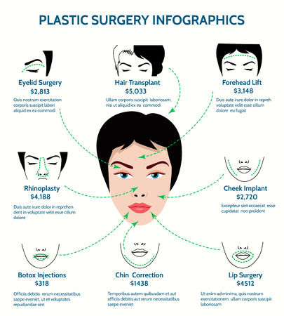 Plastic surgery infographics. Medicine and chin, forehead and cheek, phinoplasty and rhinoplasty, correction procedure, vector illustration Illustration