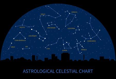 조디악의 별자리 벡터 하늘지도. 점성술 하늘 차트. 드라고 스라소니 처녀 자리 목동 케페우스 카시오페이아 안드로메다 마차부 자리 그림