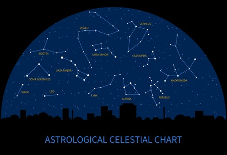 celestial: Vector sky map with constellations of zodiac. Astrological celestial chart. Drago lynx virgo bootes cepheus cassiopeia andromeda auriga illustration