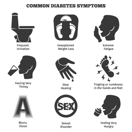 urination: Diabetes symptoms vector icons set. Frequent urination, blurry vision, sexual disorder illustration
