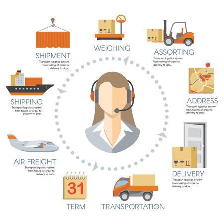 cadenas: Infografía logística del vector. Almacén de la entrega de la cadena, ilustración servicio de transporte de carga Vectores