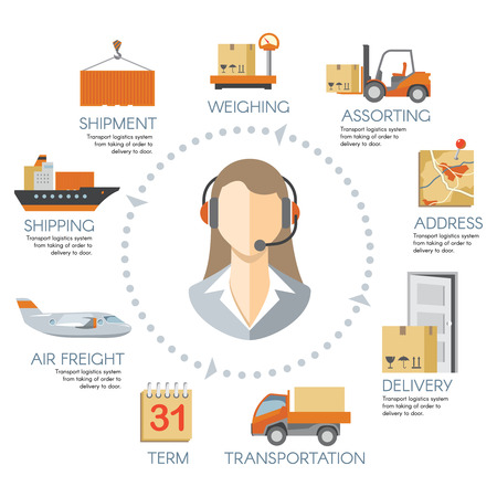 Vector logistics infographics. Chain delivery warehouse, transportation cargo service illustration