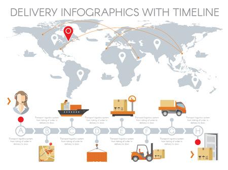 Infografía entrega con línea de tiempo. Gestión de almacén, logística empresarial, diseño plano servicio de transporte. Ilustración vectorial