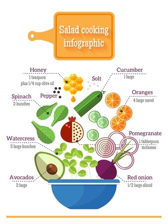 berros: Ensalada de vitamina. La dieta y los alimentos, la granada y naranja, el berro y cebolla roja, miel y pimienta, ilustración vectorial