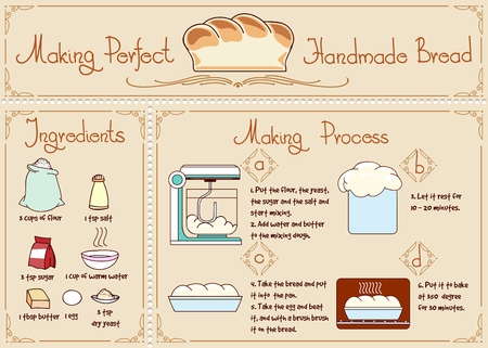 yeast: Recipe of homemade bread with ingredients. Hand drawn vector illustration. Bakery and yeast, sugar and salt, mixing procedure
