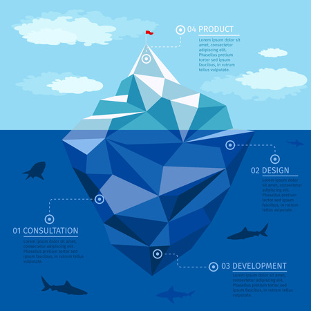 Iceberg infographic vector template. Business strategy concept. Polygon illustration. Structure consultation and design and development, vector cold water