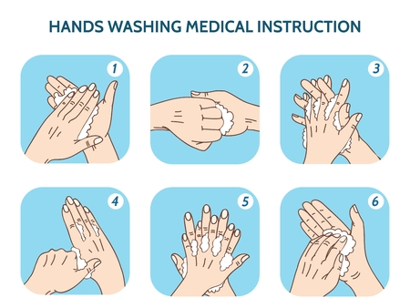 lavandose las manos: Manos que lavan iconos vectoriales instrucción médica establecen. Agua y limpia, higiene ilustración cuidado Vectores