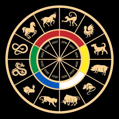 rata: A�o chino del calendario del zodiaco. Signo animal, rata serpiente drag�n, cerdo conejo gallo perro mono caballo tigre. Ilustraci�n vectorial Vectores