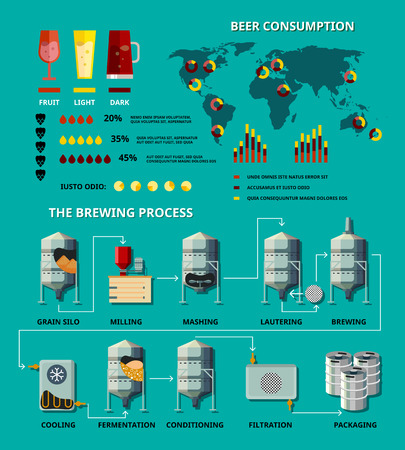brewing: beer infographic. Brewing and grain, silo and milling, mashing and lautering, cooling and fernentation illustration