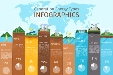 hydroelectric: Energy types infographics. Solar and wind, hydro and bio fuel. Power renewable, electricity plant, electric and water, nuclear resource, vector illustration