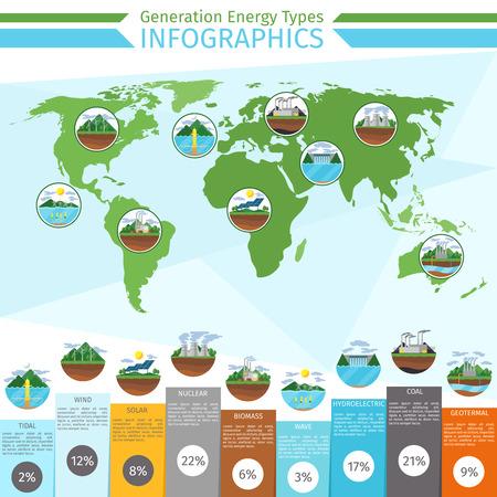 electricidad: Generación tipos de energía infografía. , Ilustración vectorial solar y eólica, hidroeléctrica de energía, renovables y electricidad Vectores