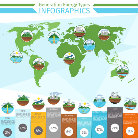 hydro power: Generation energy types infographics. Solar and wind, power hydro, renewable and electricity, vector illustration