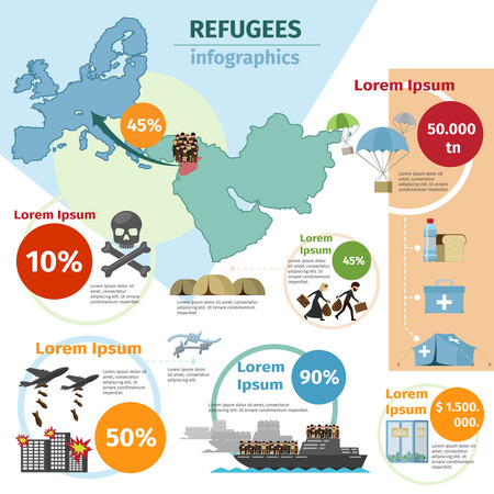 immigrate: War victims and refugees evacuee infographic. Emigrant or immigrant, people and shelter, war and help, illustration