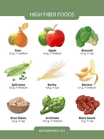 fiber food: High fiber foods infographics. Barley and bran flakes, black bean, split peas, pear and artichoke, vector illustration