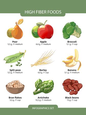 bran: High fiber foods infographics. Barley and bran flakes, black bean, split peas, pear and artichoke, vector illustration
