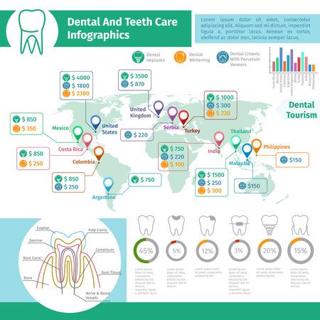 infografía vector dentales. diente de la atención médica, la ilustración higiene bucal sana