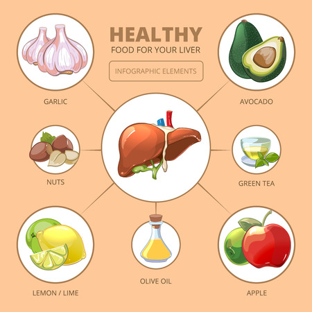 higado humano: Healthy foods for liver. Apple and olive, lime or lemon, green tea, nuts and garlic design, vector illustration. Medical health infographic