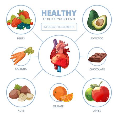 Herz Pflege Vektor Infografik. Gesunde Lebensmittel. Ernährung und Pflege, Apfel Vitamin Illustration