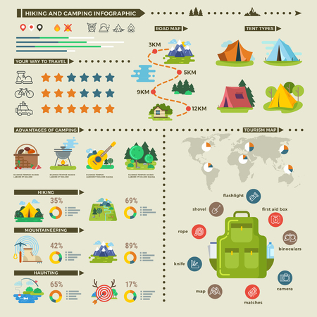 tent: Camping and hiking vector infographics. Outdoor travel infographic, mountain adventure infographic, equipment for camping and hiking illustration
