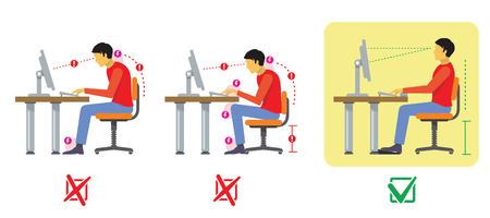 Correct en slechte rug zithouding. Vector diagram in vlakke stijl. Correct wervelkolom, slechte positie, correct en slechte sit illustratie Stock Illustratie