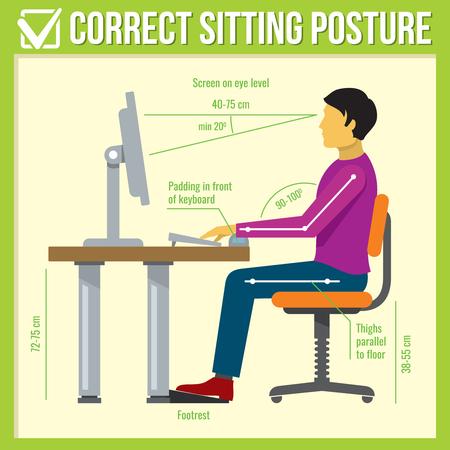 Die richtige Sitzhaltung. Vector Infografiken. Haltung richtig, Gesundheit richtiges Sitzen, Körper richtig sitzt Infografik Illustration