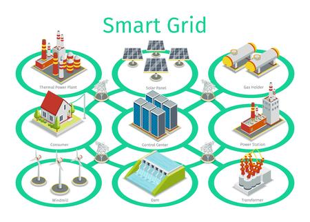 Inteligentne Schemat siatki wektorowych. Inteligentne sieci komunikacji, inteligentna technologia miasto, elektryczny smart grid, Energy Smart grid ilustracji Ilustracje wektorowe