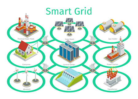 the energy center: Smart grid vector diagram. Smart communication grid,  smart technology town, electric smart grid, energy smart grid illustration