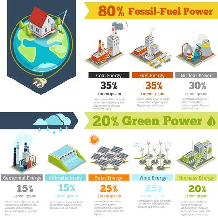 alimentazione del carburante e infografica di generazione di energia rinnovabile. Infografica energetica, generazione di energia elettrica, impianto di generazione di energia da fonti rinnovabili. illustrazione di vettore