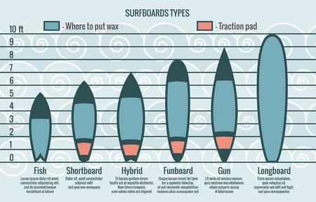 Surfboards types silhouettes. Sport surfboard, summer surfboard, type long surfboard, infographic surfboard illustration