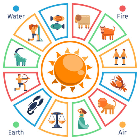 signs and symbols: Astrological circle with zodiac signs in flat style. Pisces and aquarius horoscope symbols, aries and capricorn. Vector illustration Illustration