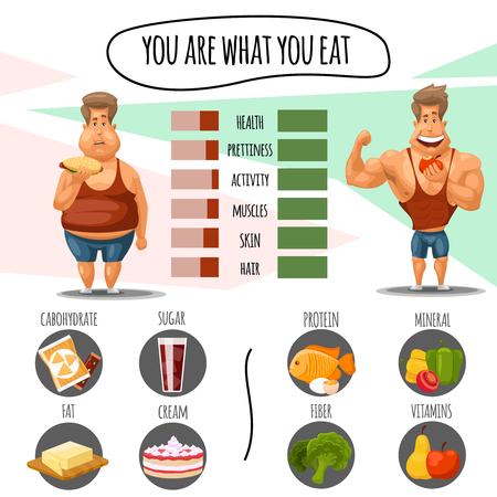 Proper nutrition, diet calories and healthy lifestyle. You are what you eat infographic. Comparison man proper nutrition and healthy nutrition. Vector illustration  イラスト・ベクター素材