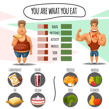 Die richtige Ernährung, Diät Kalorien und gesunde Lebensweise. Sie sind, was Sie essen Infografik. Vergleich man die richtige Ernährung und gesunde Ernährung. Vektor-Illustration Vektorgrafik