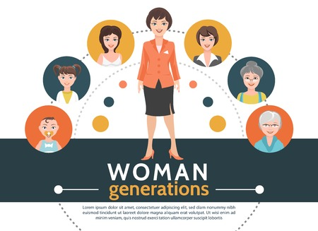 Flat people aging process template with woman generations from infancy to old age vector illustration