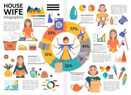 Flat housewife infographic template with diagram of different women houseworks and affairs vector illustration