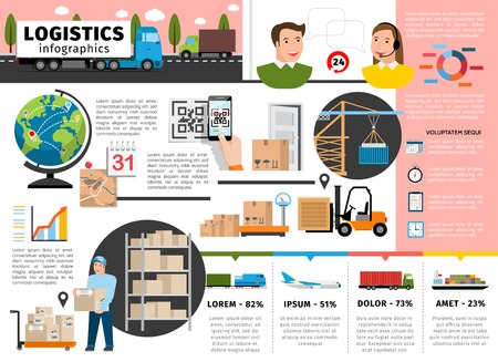 Flat logistic infographic concept with operators warehouse worker forklift globe packages timer calendar checklist truck train airport ship delivery vector illustration Illustration