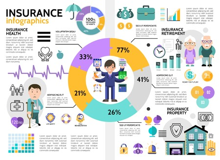 Flat colorful insurance infographic template with manager diagrams graphs health retirement life property assurance vector illustration