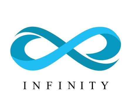 loop: infinito