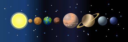 Planetas de dibujos animados del sistema solar